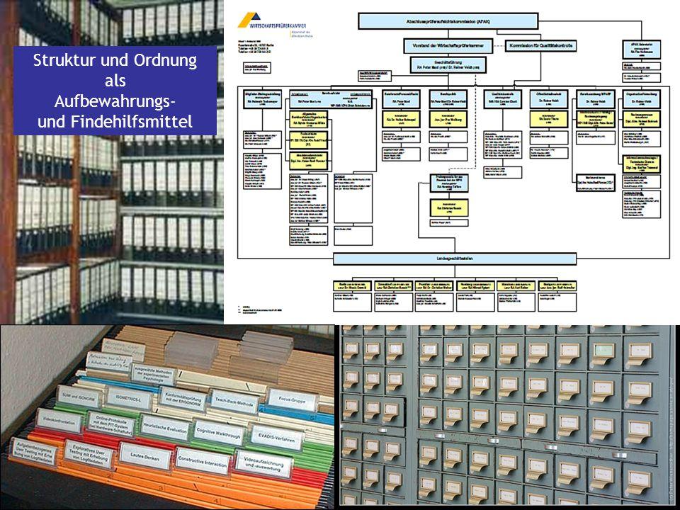 Ordnung_und_ Organisieren II Struktur und Ordnung als Aufbewahrungs- und Findehilfsmittel