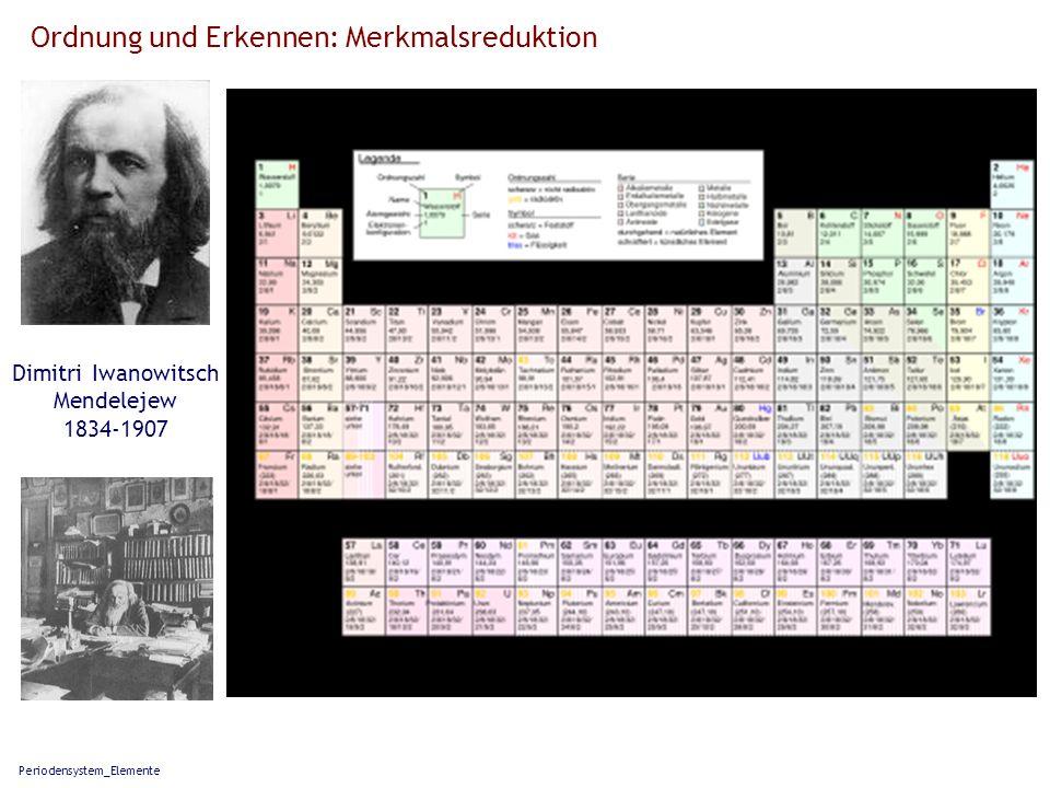 Periodensystem_Elemente Dimitri Iwanowitsch Mendelejew 1834-1907 Ordnung und Erkennen: Merkmalsreduktion
