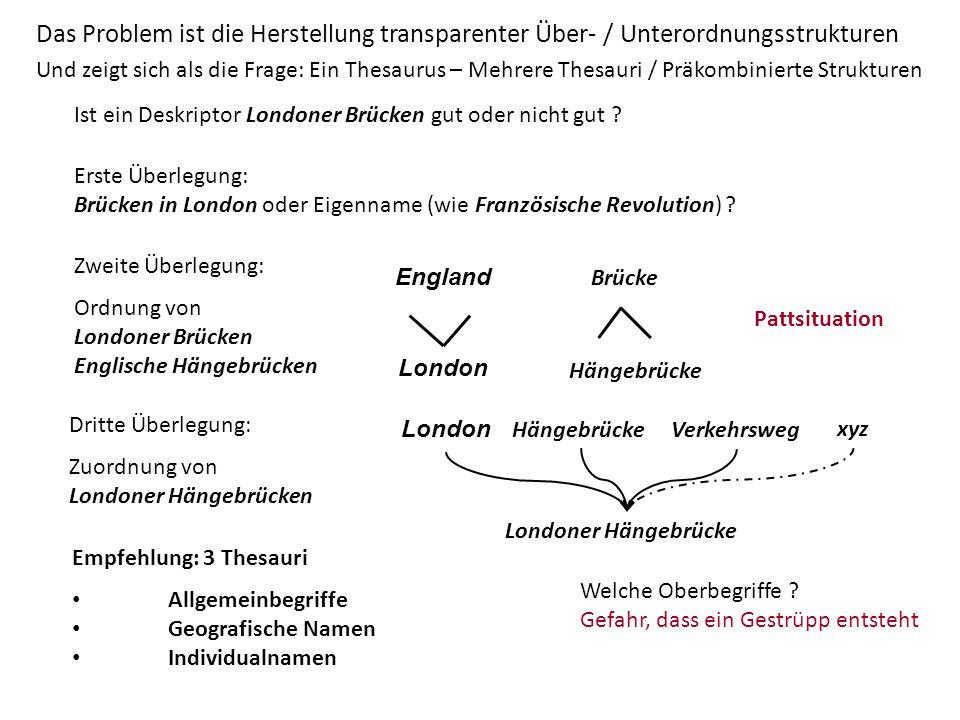 Und zeigt sich als die Frage: Ein Thesaurus – Mehrere Thesauri / Präkombinierte Strukturen Ist ein Deskriptor Londoner Brücken gut oder nicht gut ? Em