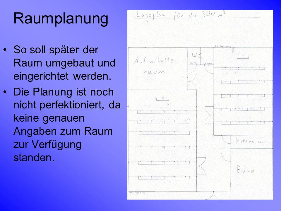 Raumplanung So soll später der Raum umgebaut und eingerichtet werden. Die Planung ist noch nicht perfektioniert, da keine genauen Angaben zum Raum zur