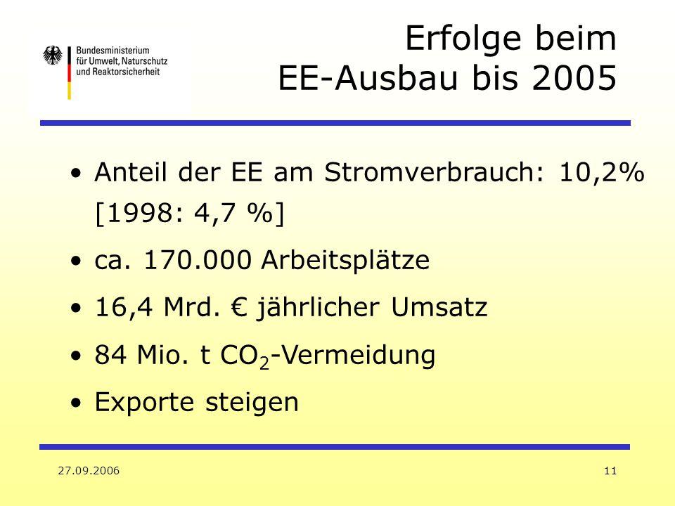 27.09.200611 Anteil der EE am Stromverbrauch: 10,2% [1998: 4,7 %] ca. 170.000 Arbeitsplätze 16,4 Mrd. jährlicher Umsatz 84 Mio. t CO 2 -Vermeidung Exp
