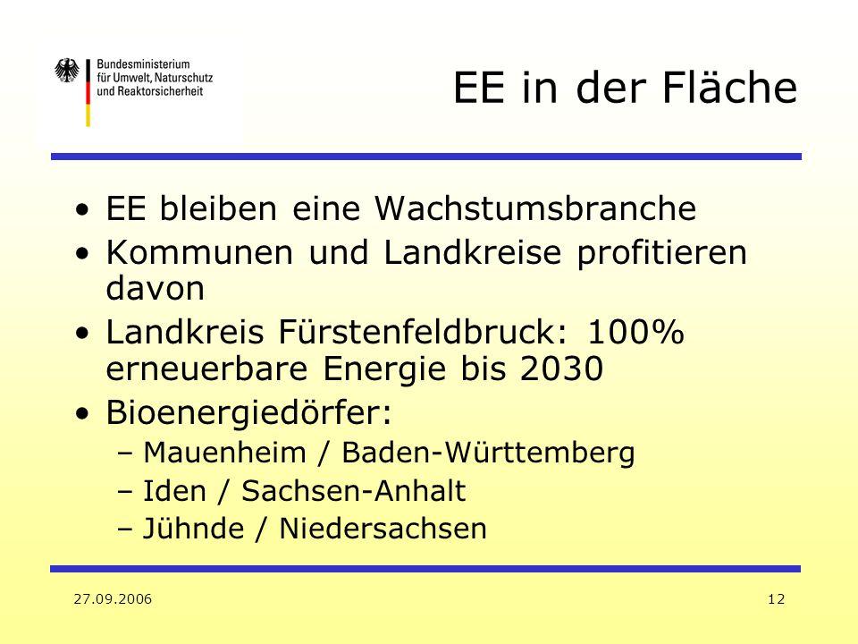 27.09.200612 EE in der Fläche EE bleiben eine Wachstumsbranche Kommunen und Landkreise profitieren davon Landkreis Fürstenfeldbruck: 100% erneuerbare