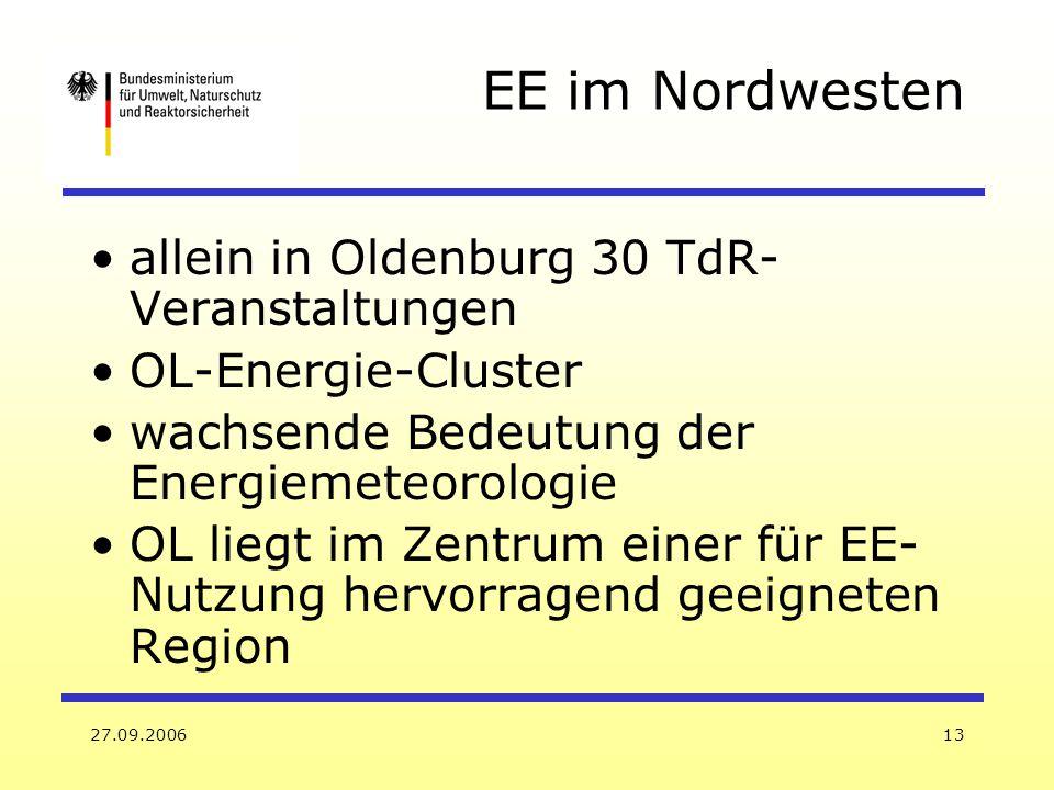 27.09.200613 EE im Nordwesten allein in Oldenburg 30 TdR- Veranstaltungen OL-Energie-Cluster wachsende Bedeutung der Energiemeteorologie OL liegt im Z