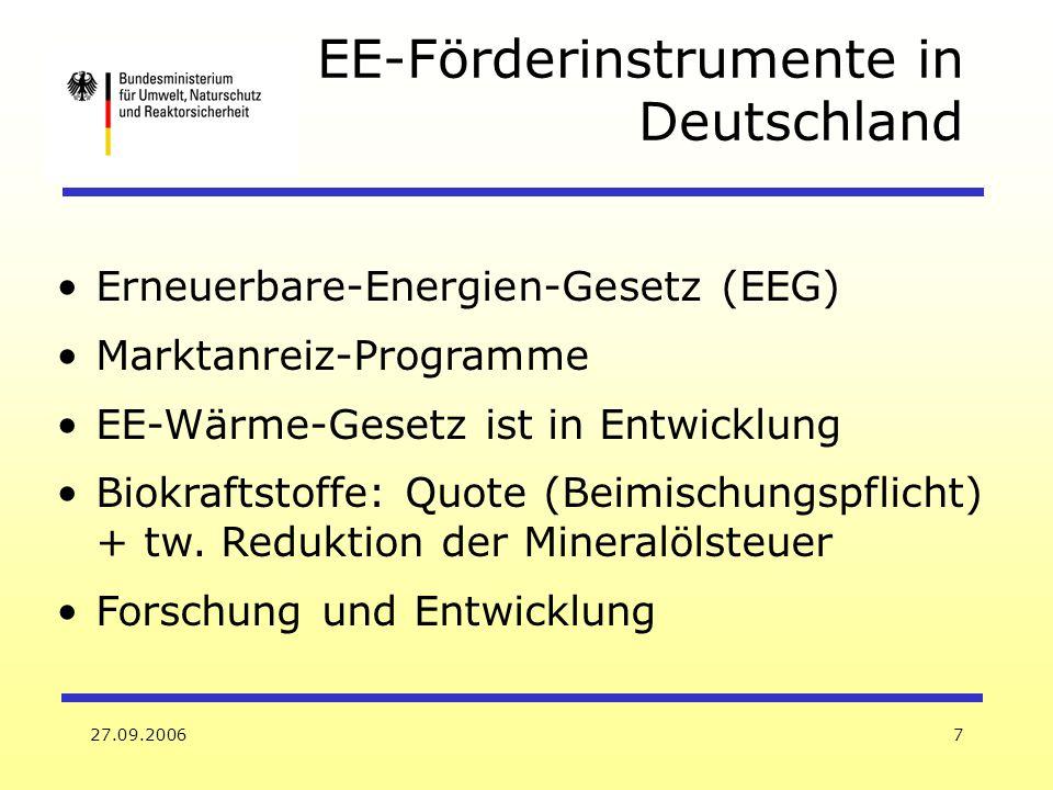 27.09.20067 Erneuerbare-Energien-Gesetz (EEG) Marktanreiz-Programme EE-Wärme-Gesetz ist in Entwicklung Biokraftstoffe: Quote (Beimischungspflicht) + t