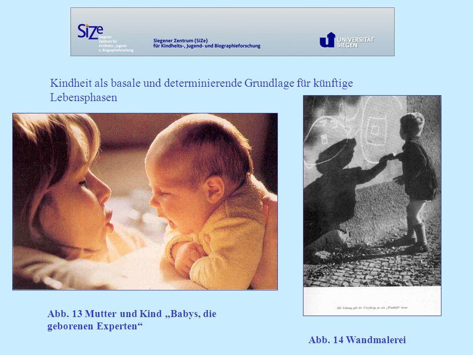 Kindheit als basale und determinierende Grundlage für künftige Lebensphasen Abb.