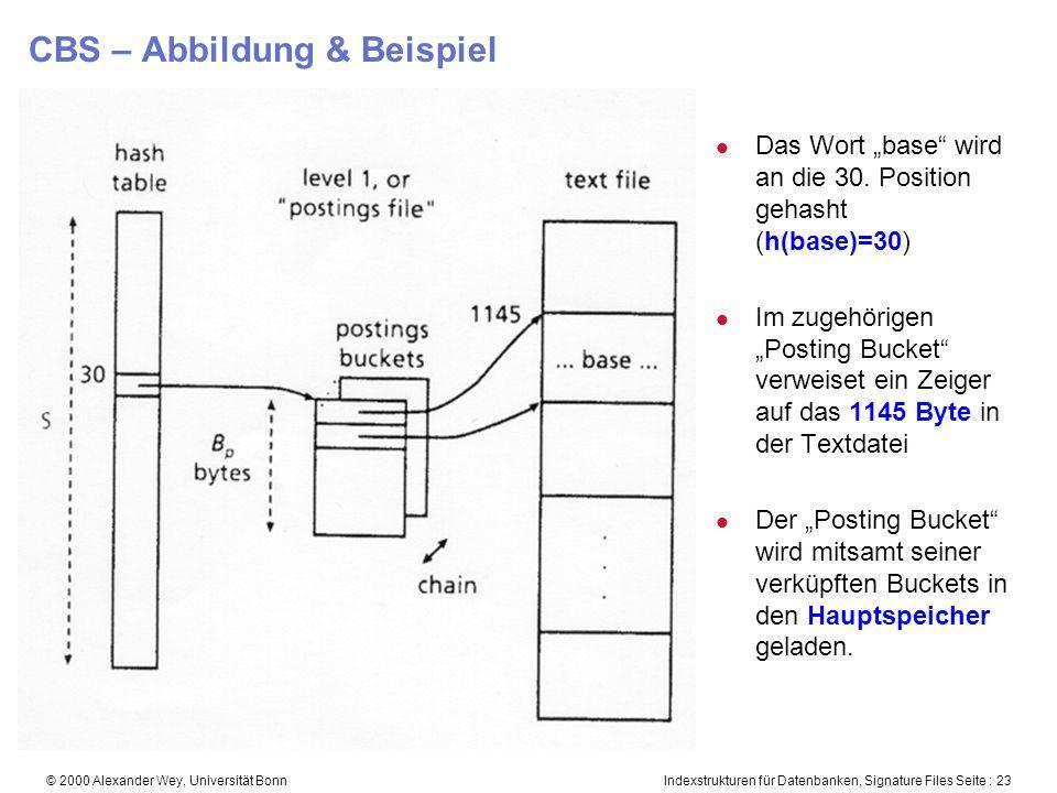 Indexstrukturen für Datenbanken, Signature Files Seite : 23© 2000 Alexander Wey, Universität Bonn CBS – Abbildung & Beispiel l Das Wort base wird an die 30.