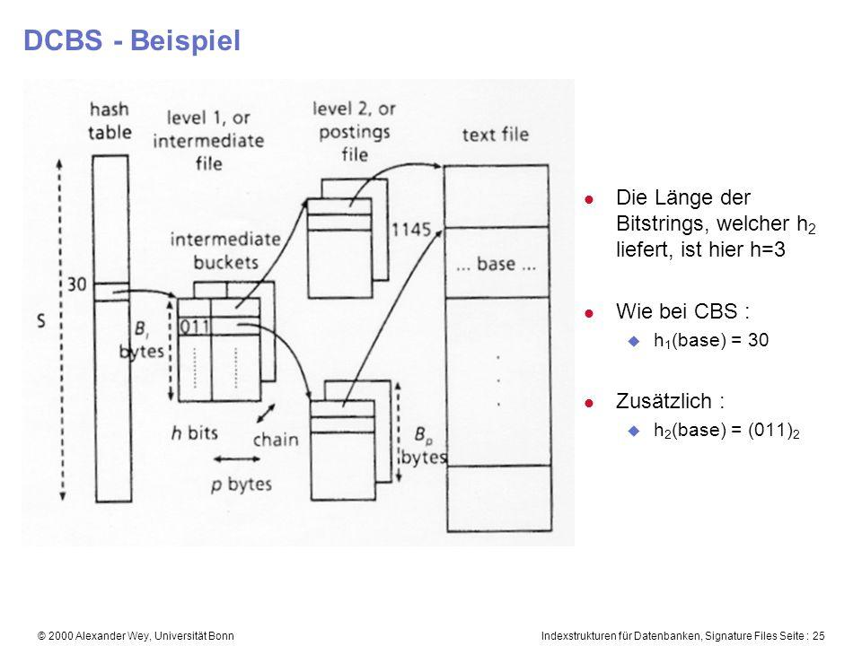 Indexstrukturen für Datenbanken, Signature Files Seite : 25© 2000 Alexander Wey, Universität Bonn DCBS - Beispiel l Die Länge der Bitstrings, welcher h 2 liefert, ist hier h=3 l Wie bei CBS : u h 1 (base) = 30 l Zusätzlich : u h 2 (base) = (011) 2