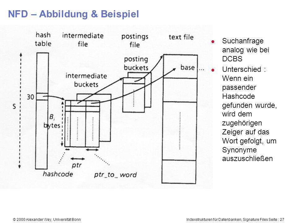 Indexstrukturen für Datenbanken, Signature Files Seite : 27© 2000 Alexander Wey, Universität Bonn NFD – Abbildung & Beispiel l Suchanfrage analog wie bei DCBS l Unterschied : Wenn ein passender Hashcode gefunden wurde, wird dem zugehörigen Zeiger auf das Wort gefolgt, um Synonyme auszuschließen