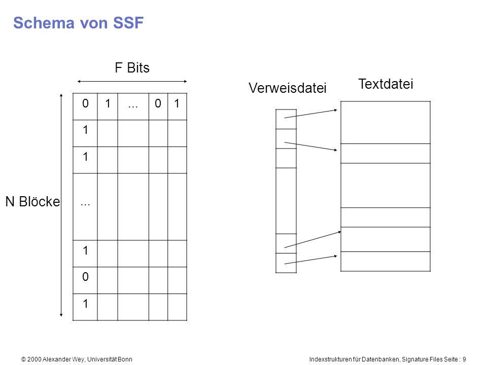 Indexstrukturen für Datenbanken, Signature Files Seite : 9© 2000 Alexander Wey, Universität Bonn Schema von SSF 01...01 1 1 1 0 1 F Bits N Blöcke Textdatei Verweisdatei