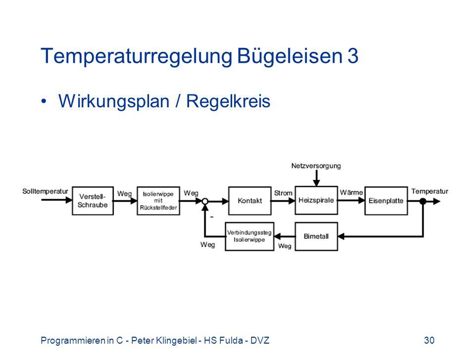 Programmieren in C - Peter Klingebiel - HS Fulda - DVZ30 Temperaturregelung Bügeleisen 3 Wirkungsplan / Regelkreis