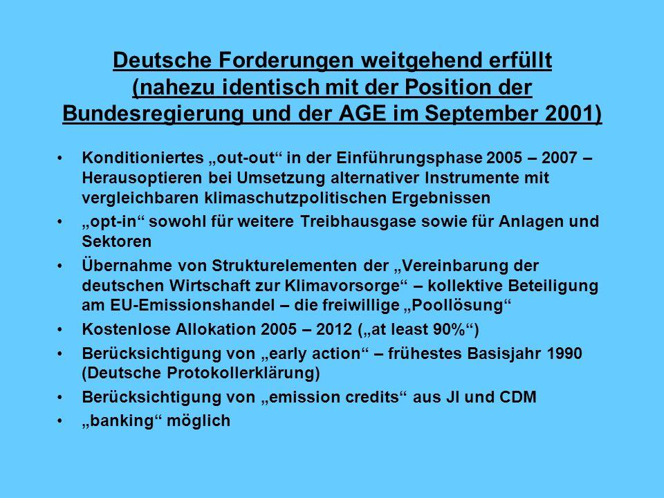 Deutsche Forderungen weitgehend erfüllt (nahezu identische Position der Bundesregierung und der AGE im September 2001) Verbindliches System ab 2008 AAU können nur kontrolliert eingeschleust werden Wettbewerbskontrolle (Missbrauchsaufsicht) durch die Kommission