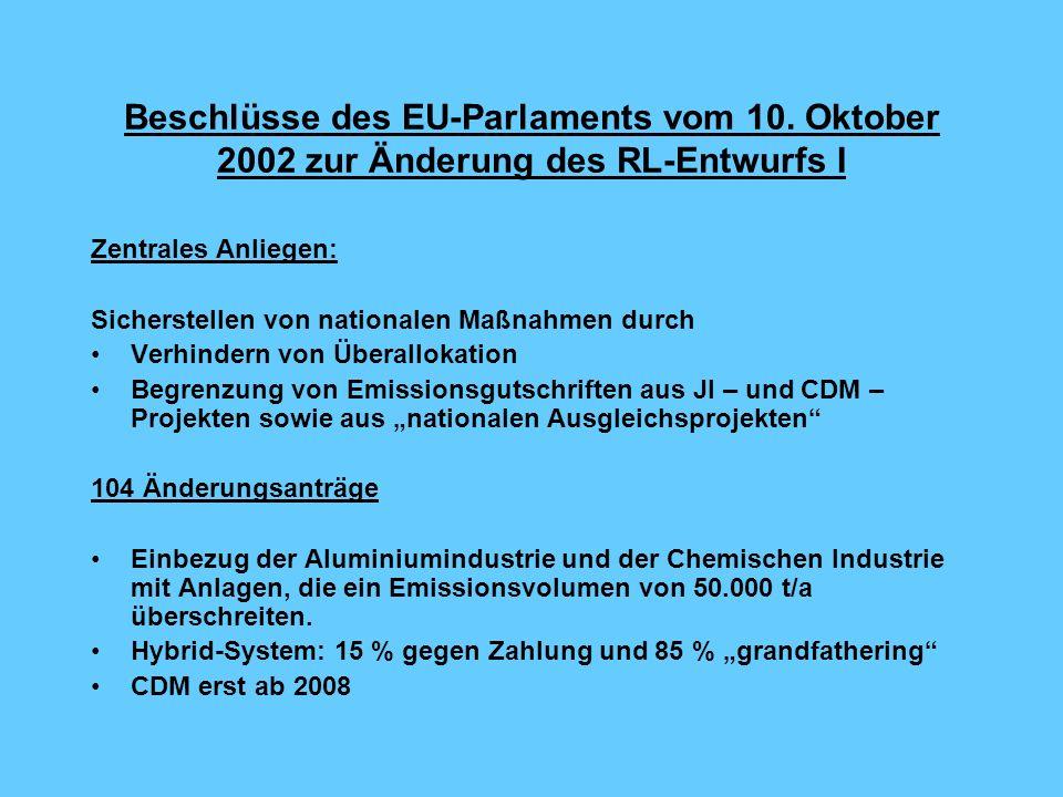 Beschlüsse des EU-Parlaments vom 10.