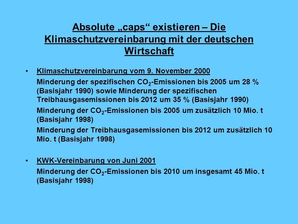 Absolute caps existieren – Die Klimaschutzvereinbarung mit der deutschen Wirtschaft Klimaschutzvereinbarung vom 9.