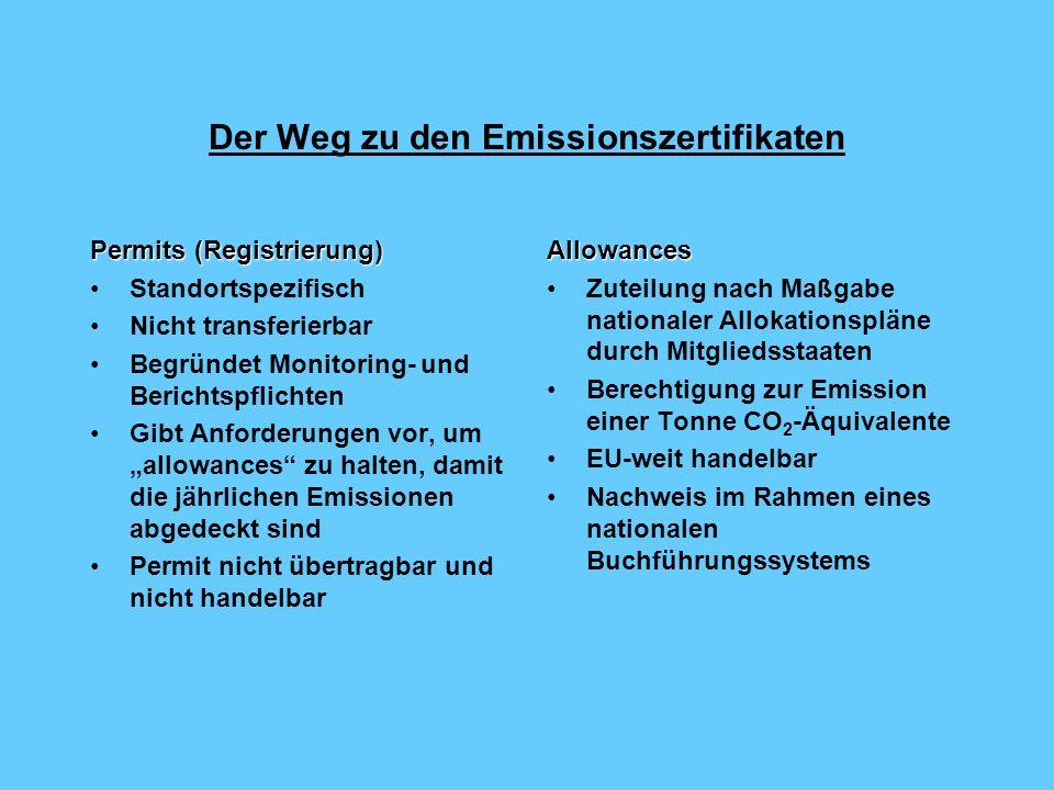 Der Weg zu den Emissionszertifikaten Permits (Registrierung) Standortspezifisch Nicht transferierbar Begründet Monitoring- und Berichtspflichten Gibt Anforderungen vor, um allowances zu halten, damit die jährlichen Emissionen abgedeckt sind Permit nicht übertragbar und nicht handelbarAllowances Zuteilung nach Maßgabe nationaler Allokationspläne durch Mitgliedsstaaten Berechtigung zur Emission einer Tonne CO 2 -Äquivalente EU-weit handelbar Nachweis im Rahmen eines nationalen Buchführungssystems