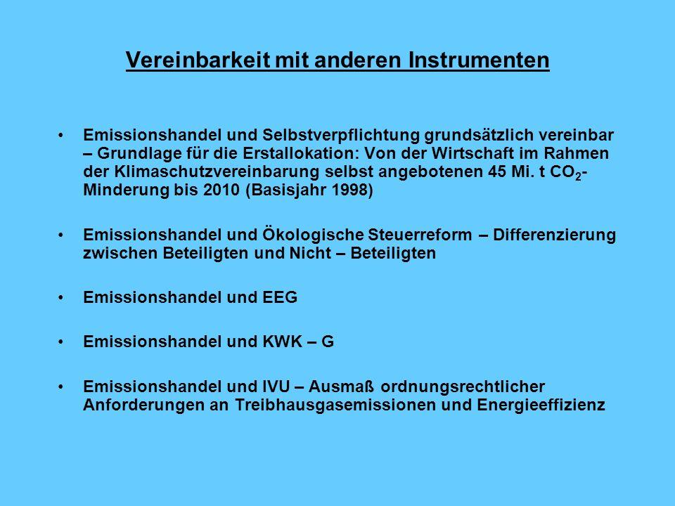 Vereinbarkeit mit anderen Instrumenten Emissionshandel und Selbstverpflichtung grundsätzlich vereinbar – Grundlage für die Erstallokation: Von der Wirtschaft im Rahmen der Klimaschutzvereinbarung selbst angebotenen 45 Mi.