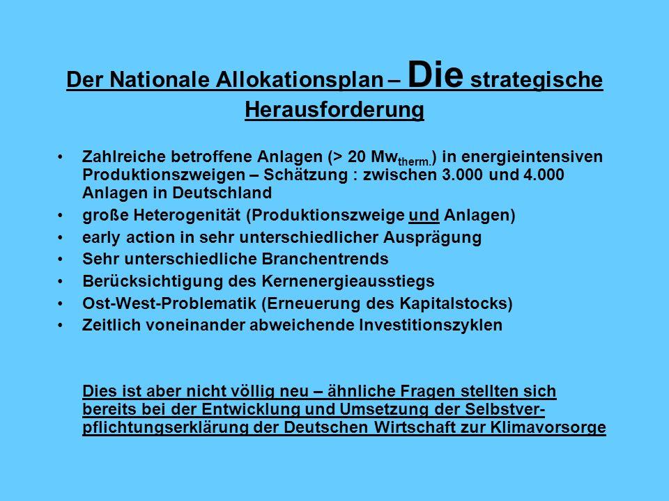 Der Nationale Allokationsplan – Die strategische Herausforderung Zahlreiche betroffene Anlagen (> 20 Mw therm.