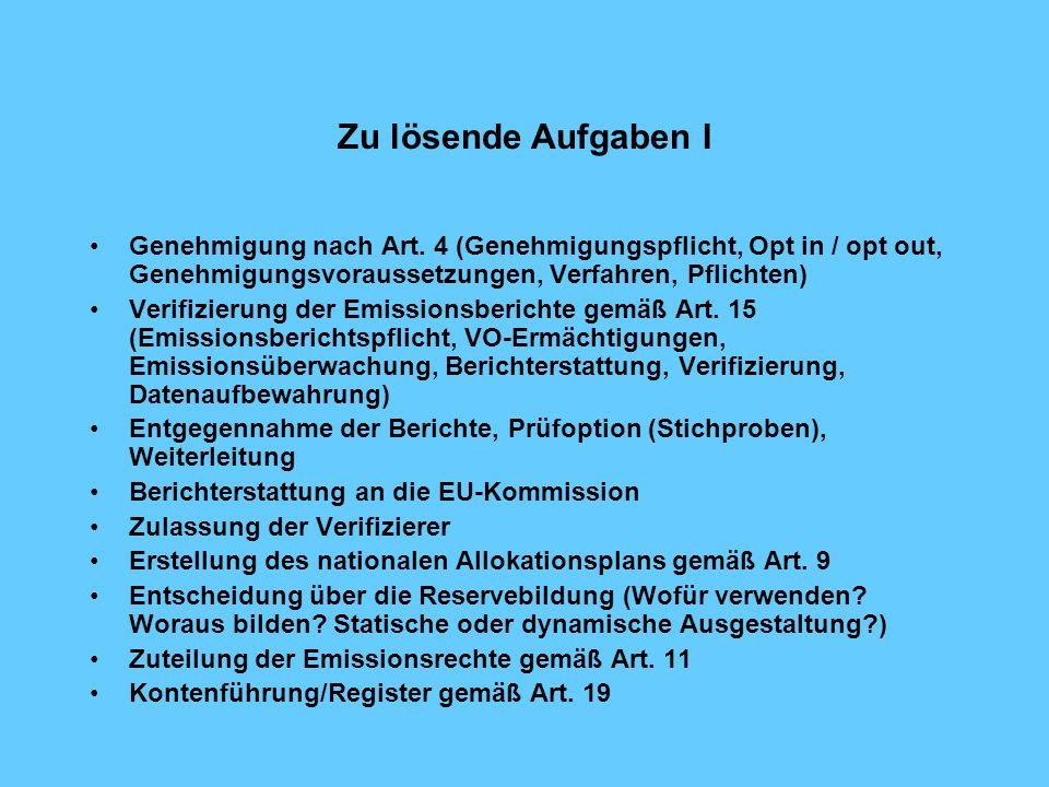 Zu lösende Aufgaben II Überwachung der Rückgabe/Löschung der Emissionsrechte gemäß Art.