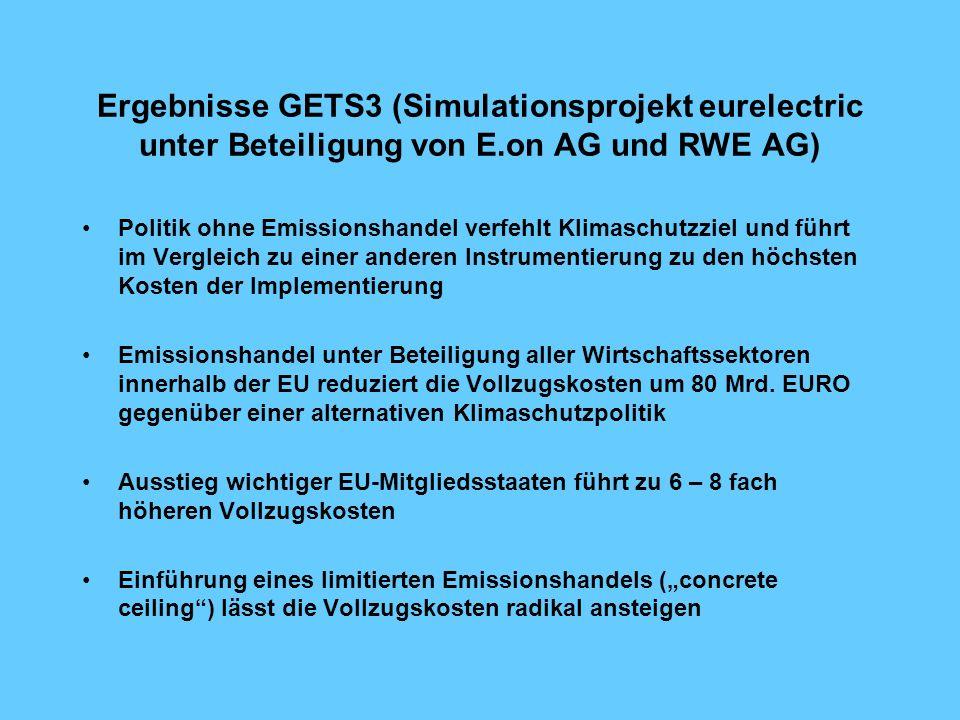 Ergebnisse GETS3 (Simulationsprojekt eurelectric unter Beteiligung von E.on AG und RWE AG) Politik ohne Emissionshandel verfehlt Klimaschutzziel und führt im Vergleich zu einer anderen Instrumentierung zu den höchsten Kosten der Implementierung Emissionshandel unter Beteiligung aller Wirtschaftssektoren innerhalb der EU reduziert die Vollzugskosten um 80 Mrd.