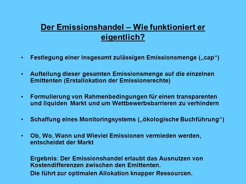 Der Emissionshandel – Wie funktioniert er eigentlich.