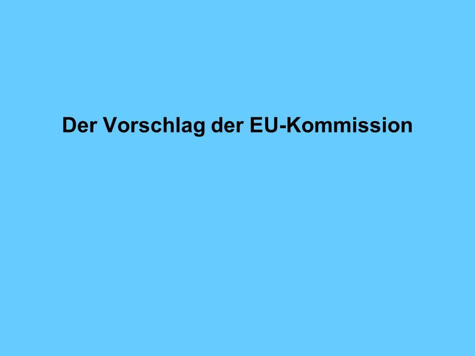 Der Auslöser Ergebnisse von Analysen Anfang 2000: Im business as usual Fall wird EU ihr Kyoto-Ziel weit verfehlen: Statt minus 8 % wird die EU bei plus 1 % landen* Es werden rund 400 Mio.