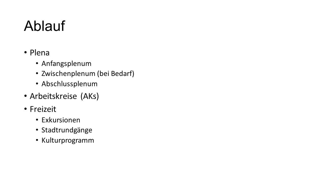 Ablauf Plena Anfangsplenum Zwischenplenum (bei Bedarf) Abschlussplenum Arbeitskreise (AKs) Freizeit Exkursionen Stadtrundgänge Kulturprogramm