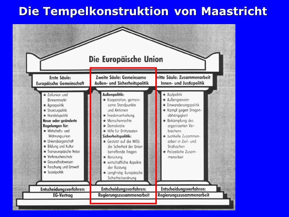 Die Tempelkonstruktion von Maastricht
