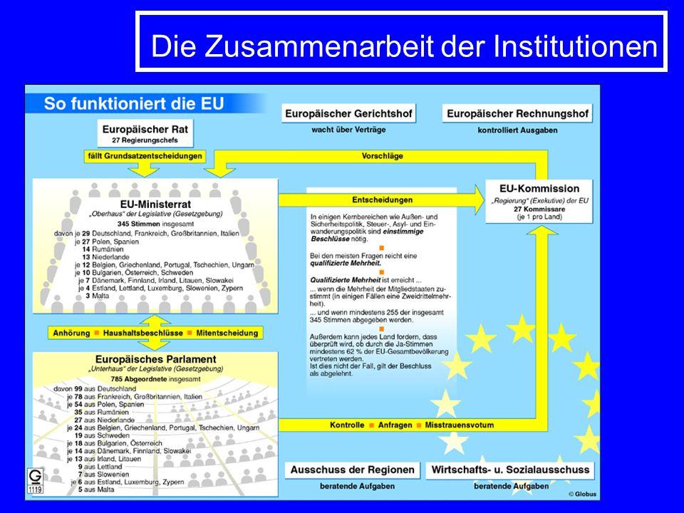 Die Zusammenarbeit der Institutionen