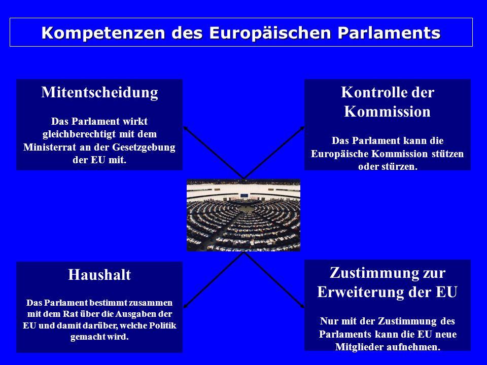 Kompetenzen des Europäischen Parlaments Haushalt Das Parlament bestimmt zusammen mit dem Rat über die Ausgaben der EU und damit darüber, welche Politik gemacht wird.