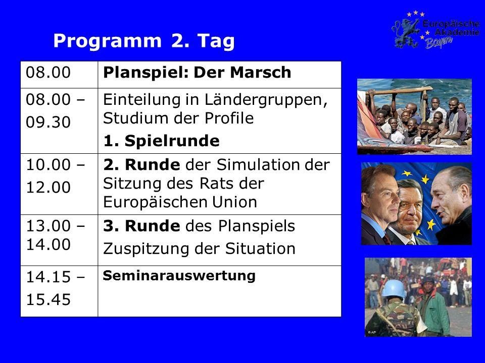 Programm 2. Tag 08.00Planspiel: Der Marsch 08.00 – 09.30 Einteilung in Ländergruppen, Studium der Profile 1. Spielrunde 10.00 – 12.00 2. Runde der Sim