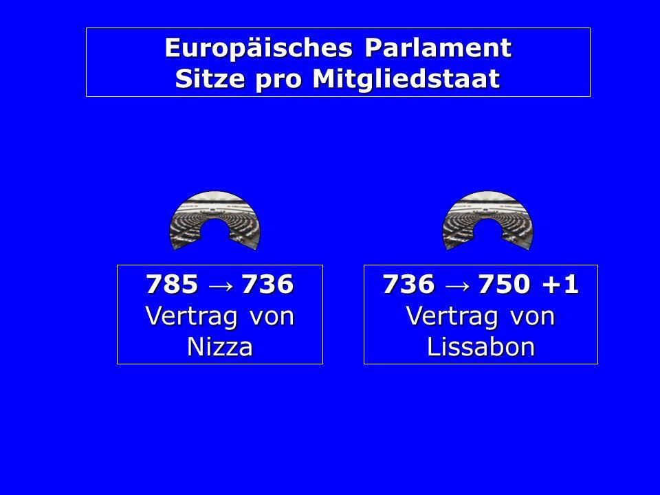 Europäisches Parlament Sitze pro Mitgliedstaat 785 736 Vertrag von Nizza 736 750 +1 Vertrag von Lissabon