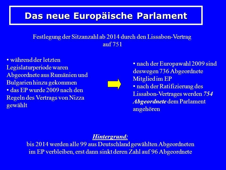 Das neue Europäische Parlament Festlegung der Sitzanzahl ab 2014 durch den Lissabon-Vertrag auf 751 nach der Europawahl 2009 sind deswegen 736 Abgeordnete Mitglied im EP nach der Ratifizierung des Lissabon-Vertrages werden 754 Abgeordnete dem Parlament angehören während der letzten Legislaturperiode waren Abgeordnete aus Rumänien und Bulgarien hinzu gekommen das EP wurde 2009 nach den Regeln des Vertrags von Nizza gewählt Hintergrund: bis 2014 werden alle 99 aus Deutschland gewählten Abgeordneten im EP verbleiben, erst dann sinkt deren Zahl auf 96 Abgeordnete