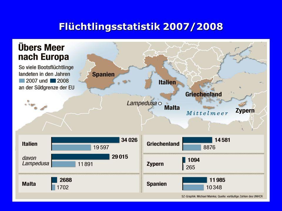 Flüchtlingsstatistik 2007/2008