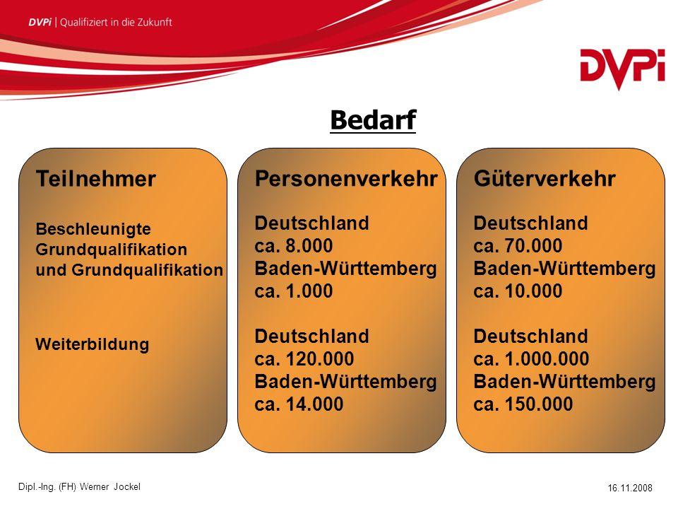 16.11.2008 Dipl.-Ing.(FH) Werner Jockel Bedarf Personenverkehr Deutschland ca.