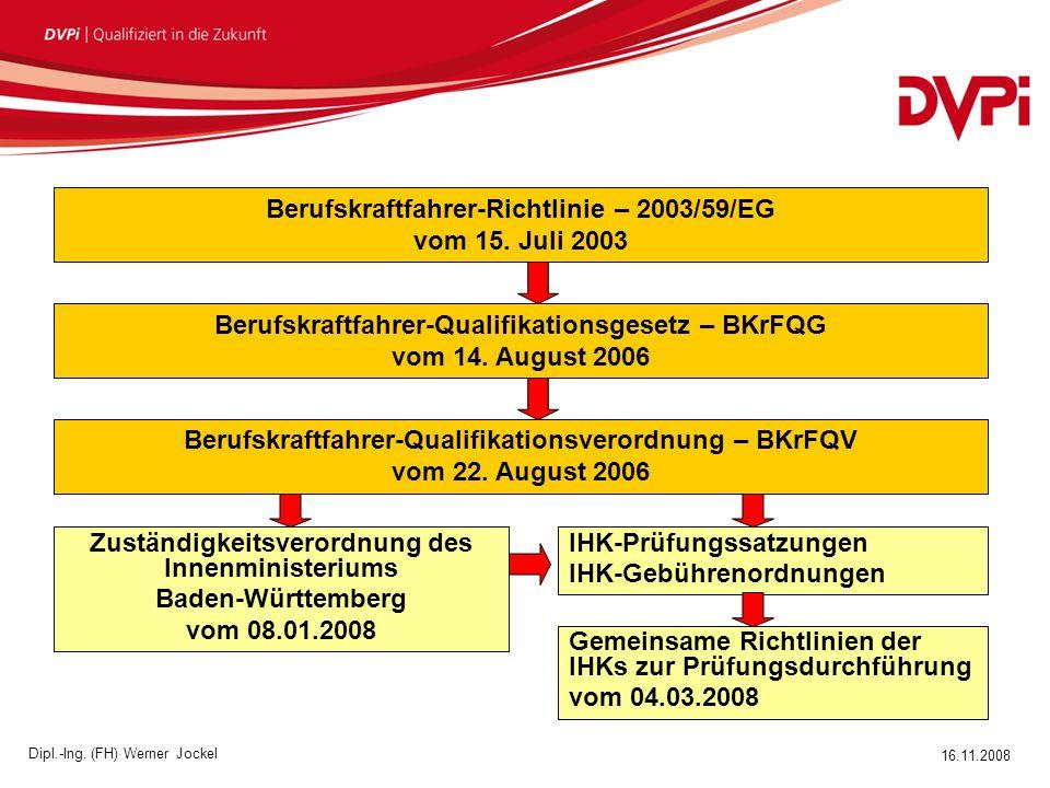 16.11.2008 Dipl.-Ing.(FH) Werner Jockel Berufskraftfahrer-Richtlinie – 2003/59/EG vom 15.