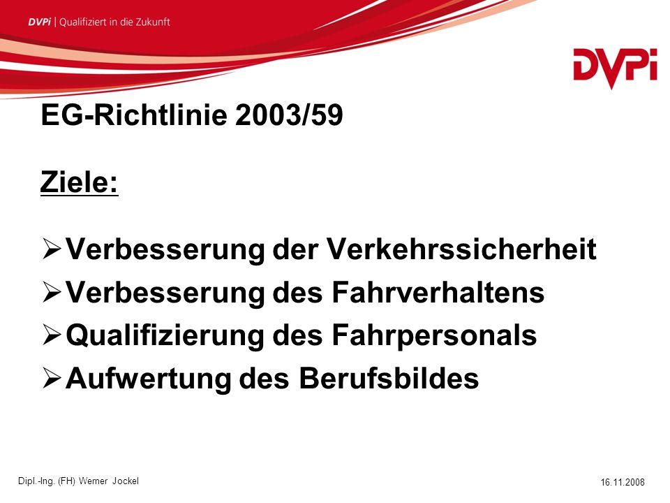 16.11.2008 Dipl.-Ing.