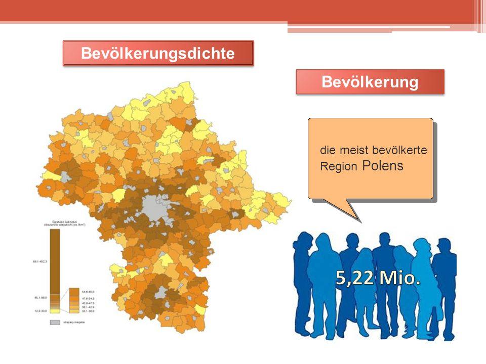 5 Mio..Arbeitslosigkeit 11,9% 9,4% 2 Mio.
