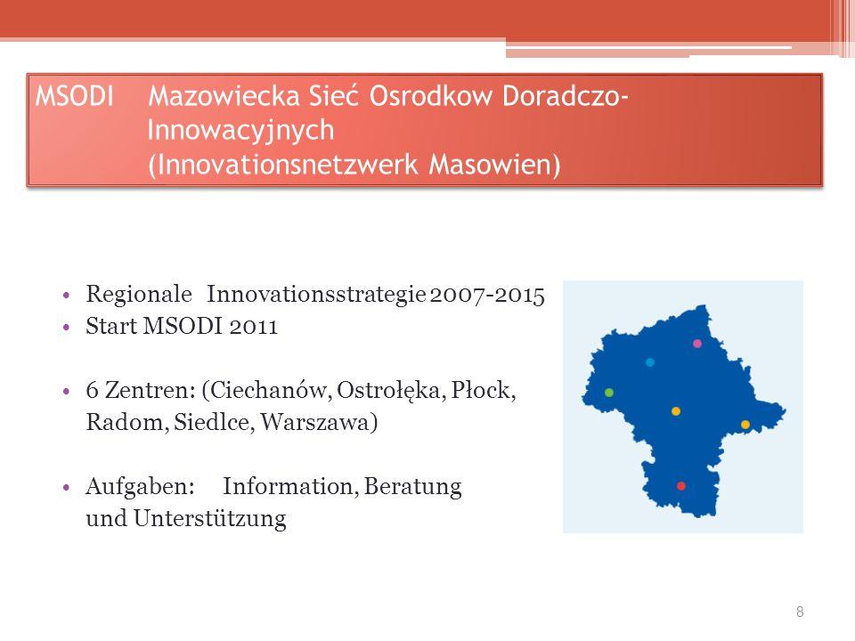 MSODI Mazowiecka Sieć Osrodkow Doradczo- Innowacyjnych (Innovationsnetzwerk Masowien) Regionale Innovationsstrategie 2007-2015 Start MSODI 2011 6 Zent