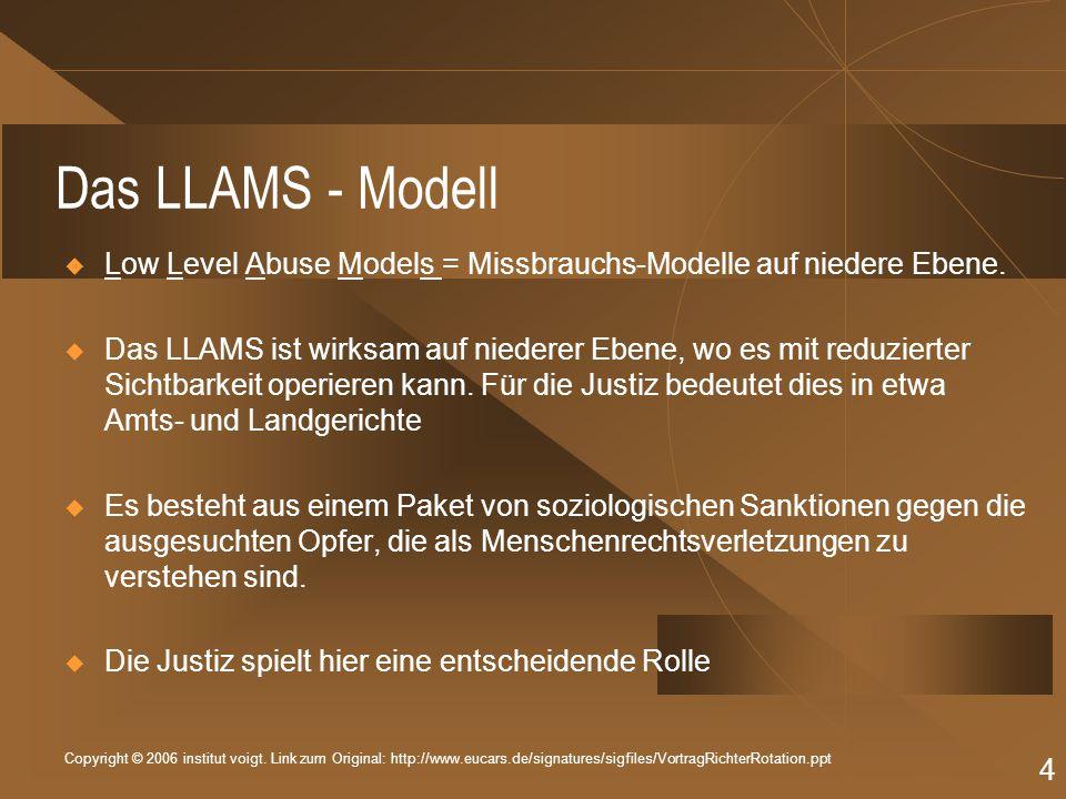 Copyright © 2006 institut voigt. Link zum Original: http://www.eucars.de/signatures/sigfiles/VortragRichterRotation.ppt 4 Das LLAMS - Modell Low Level