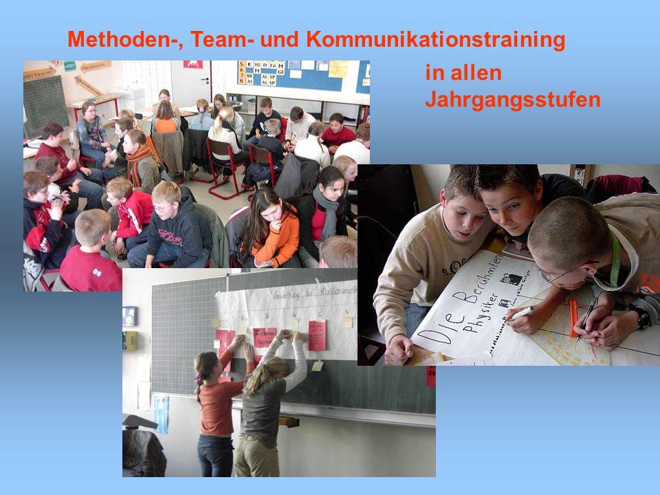 Methoden-, Team- und Kommunikationstraining in allen Jahrgangsstufen