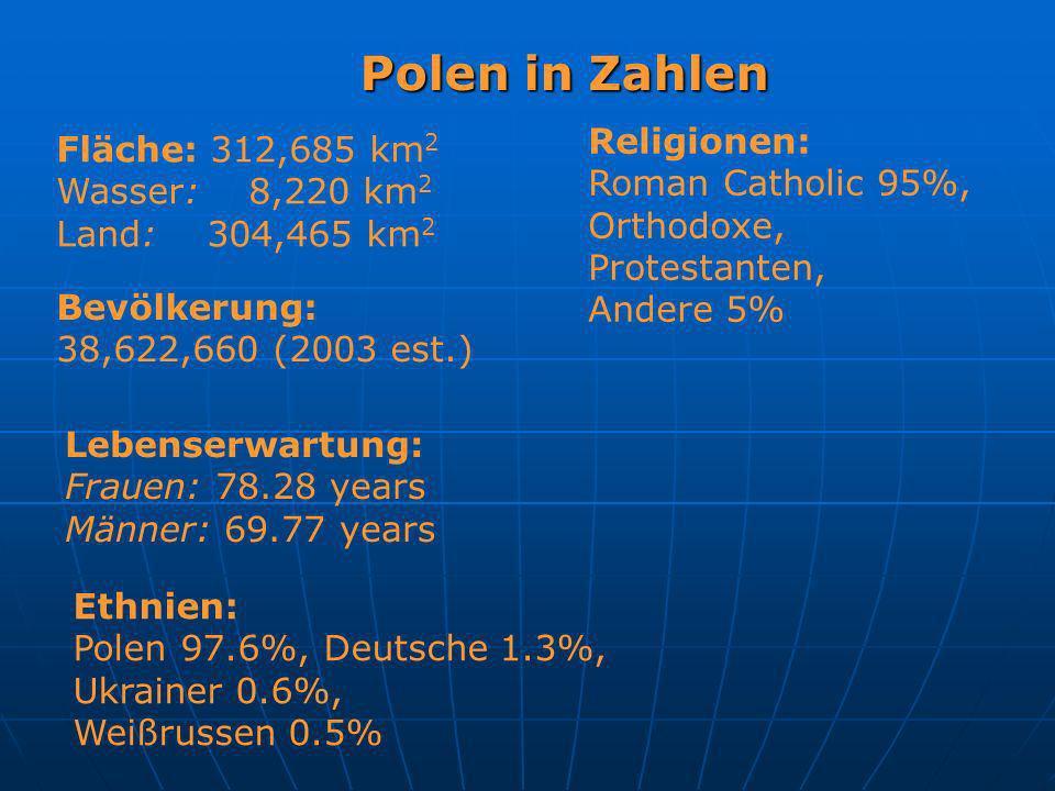 Polen in Zahlen Fläche: 312,685 km 2 Wasser: 8,220 km 2 Land: 304,465 km 2 Bevölkerung: 38,622,660 (2003 est.) Lebenserwartung: Frauen: 78.28 years Mä