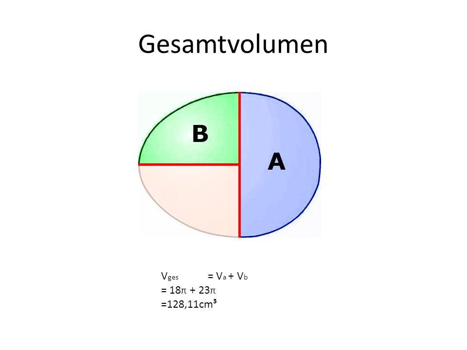Gesamtvolumen V ges = V a + V b = 18 π + 23 π =128,11cm³
