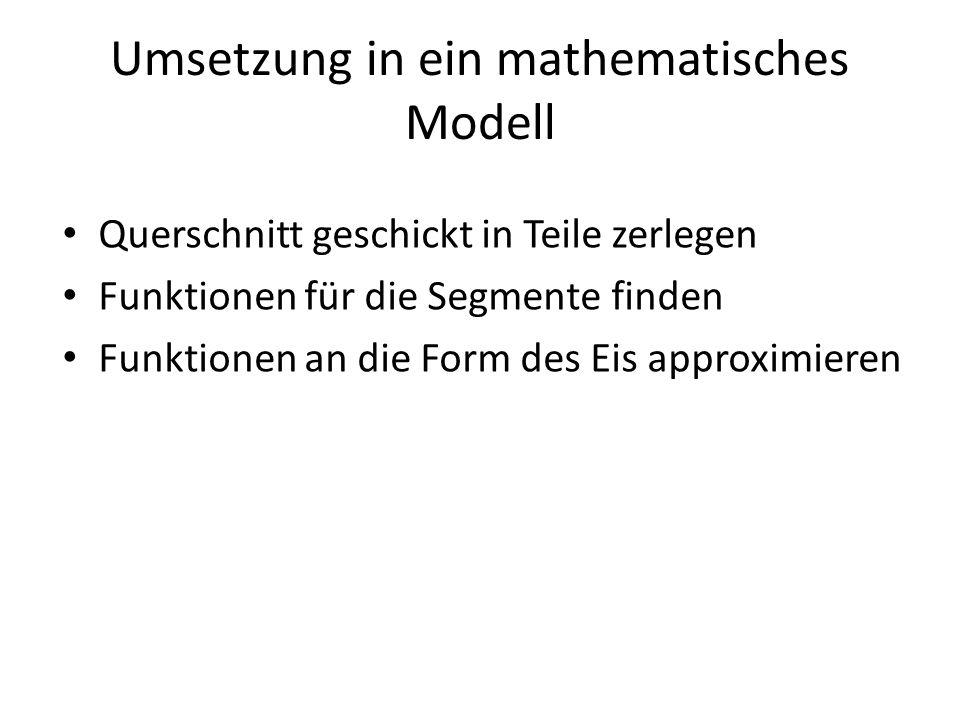 Umsetzung in ein mathematisches Modell Querschnitt geschickt in Teile zerlegen Funktionen für die Segmente finden Funktionen an die Form des Eis appro