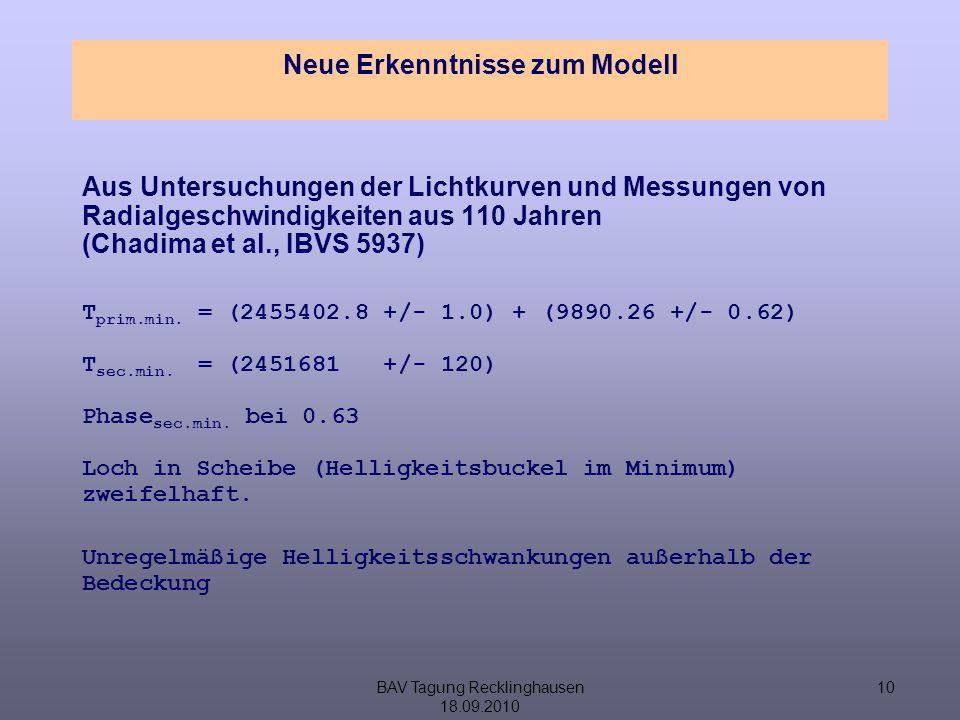 BAV Tagung Recklinghausen 18.09.2010 10 Neue Erkenntnisse zum Modell Aus Untersuchungen der Lichtkurven und Messungen von Radialgeschwindigkeiten aus 110 Jahren (Chadima et al., IBVS 5937) T prim.min.