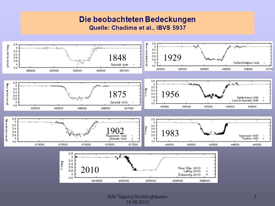 BAV Tagung Recklinghausen 18.09.2010 3 Die beobachteten Bedeckungen Quelle: Chadima et al., IBVS 5937 1848 1875 1902 1929 1956 1983 2010