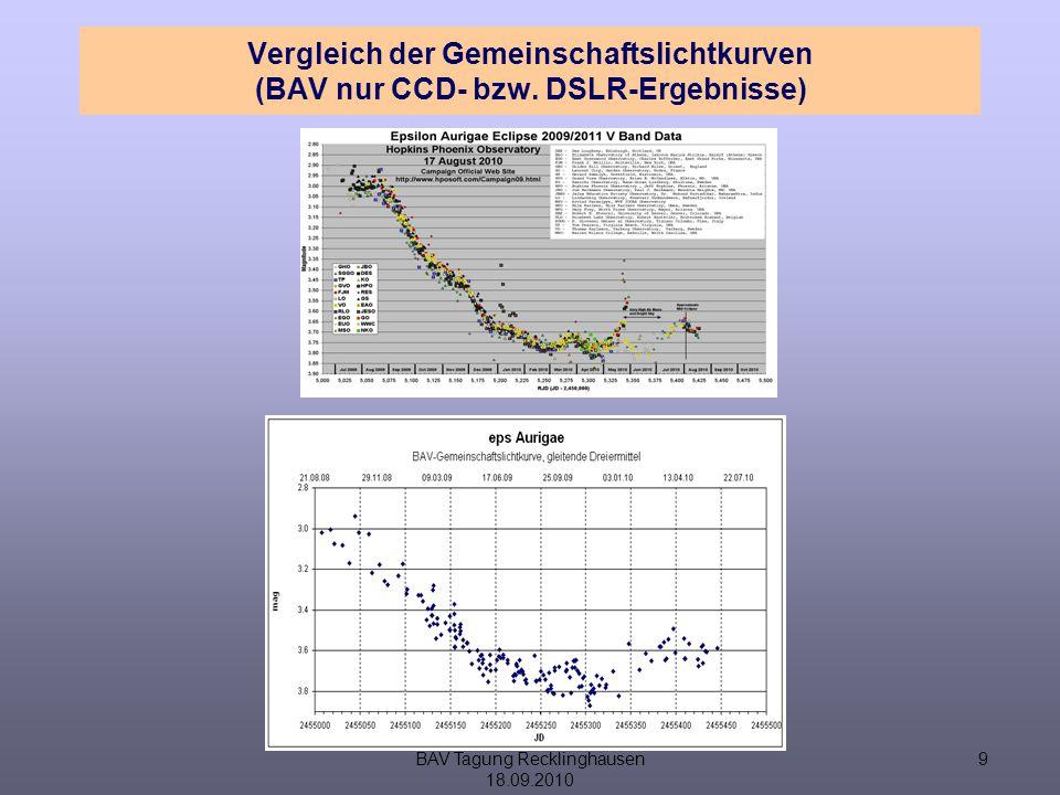 BAV Tagung Recklinghausen 18.09.2010 9 Vergleich der Gemeinschaftslichtkurven (BAV nur CCD- bzw.