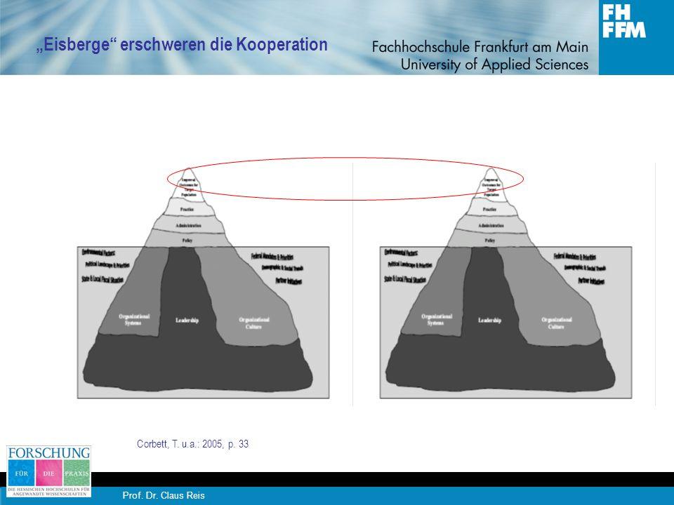 Prof. Dr. Claus Reis Eisberge erschweren die Kooperation 2 Corbett, T. u.a.: 2005, p. 33