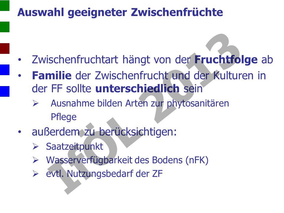 Rapsfruchtfolgen: keine Kreuzblütler (Senf, Ölrettich, Rübsen …) gilt für Reinsaaten und Gemenge Gefahr der Kohlhernie Auswahl geeigneter Zwischenfrüchte IfÖL 2013