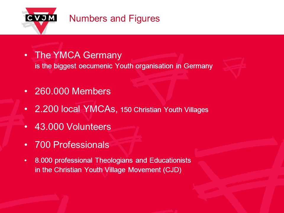 Numbers and Figures The YMCA Germany is the biggest oecumenic Youth organisation in Germany 260.000 Members 2.200 local YMCAs, 150 Christian Youth Villages 43.000 Volunteers 700 Professionals 8.000 professional Theologians and Educationists in the Christian Youth Village Movement (CJD)