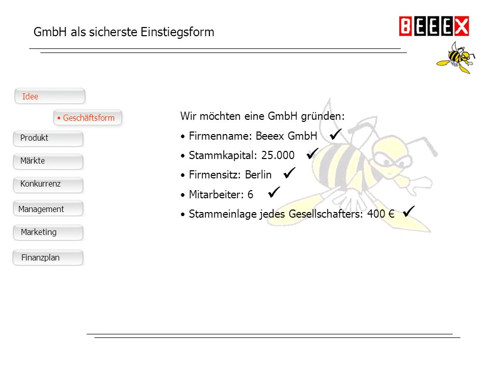 Idee Produkt Märkte Konkurrenz Management BEEEX Executive Summary Marketing Finanzplan