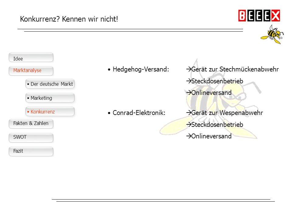 Idee Marktanalyse Idee Der deutsche Markt Marketing Fakten & Zahlen SWOT Fazit Konkurrenz? Kennen wir nicht! TEXT TEXT TEXT Konkurrenz